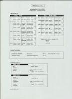 Jadual Form 5 Maths Clinic 2014