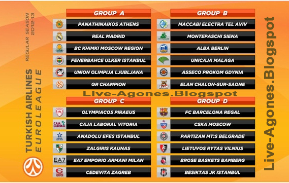 euroleague basketball 2012-13 draw results by live-agones.blogspot