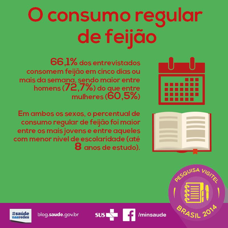 Escola dominical infantil o consumo regular de feij o for Ministerio de consumo