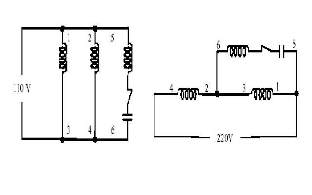 fechamento de motores eletricos