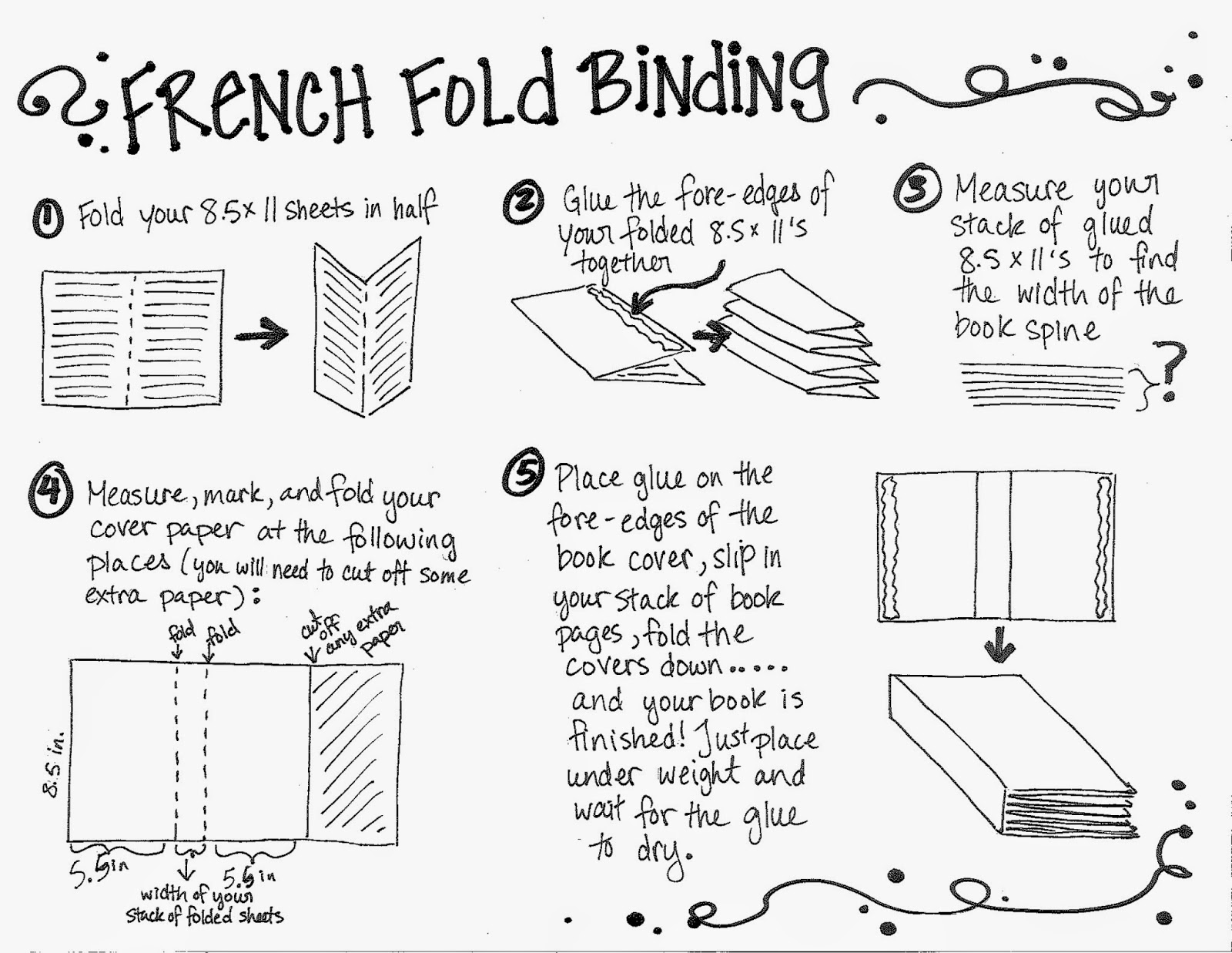 how to book fold combi cut and fold instructios