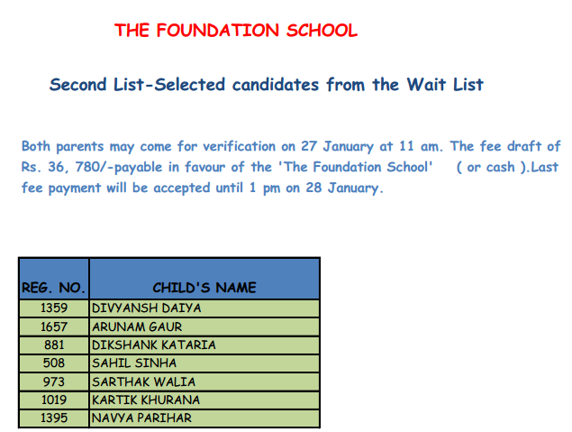 The Foundation School Draw Of Lots Results Second List For Session 2015-16 Nursery Admission Candidates From Wait List