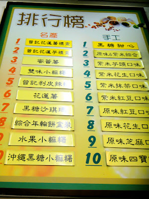 Hualien Mochi Rank Taiwan