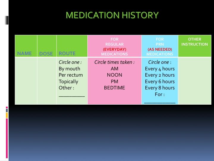 Dosage And Frequency Of Lasix