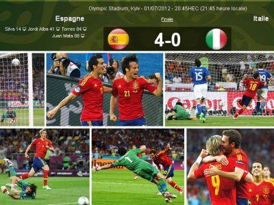 ### Giải Túc Cầu Euro 2012 ### - Page 4 TayBanNha-Y-4-0-Vntvnd1