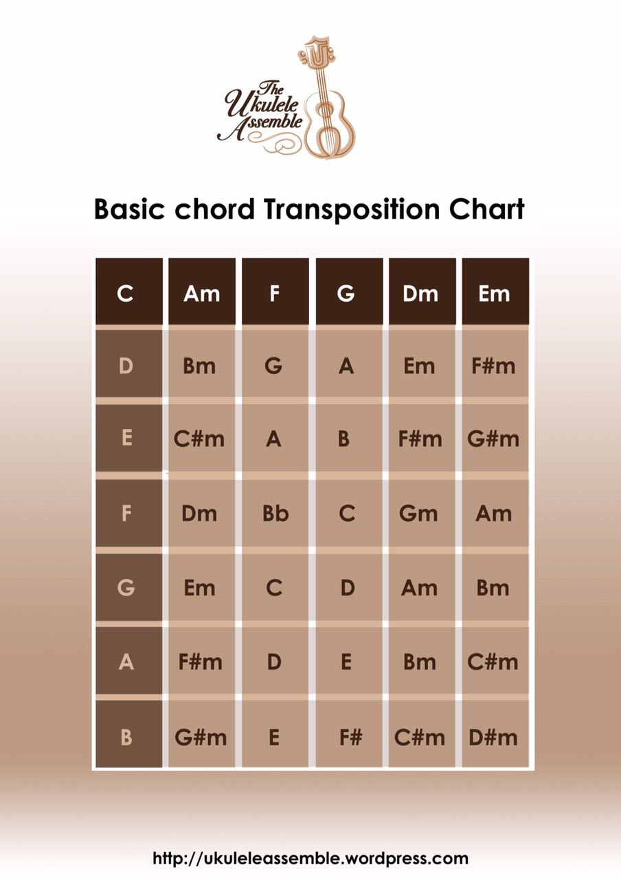 Chord Transposition