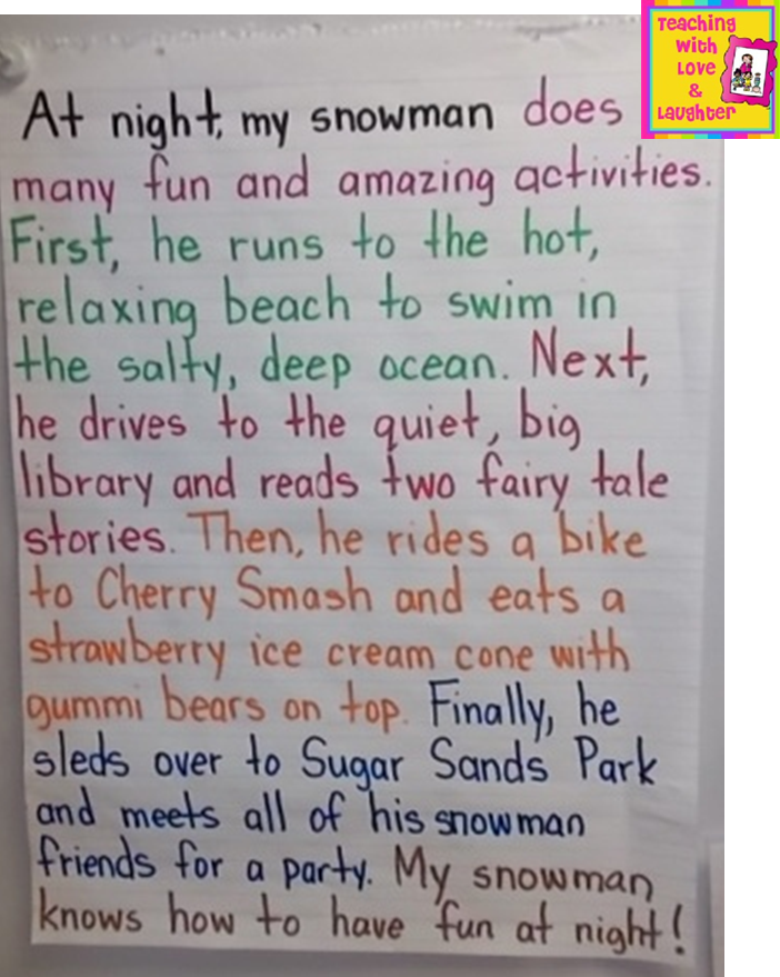 first+grade+anchor+chart Descriptive essay example for kids ...