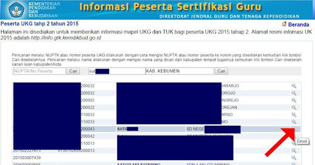 detail data peserta ukg 2015 tahap 2/susulan