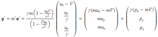 derivation of momentum transforms
