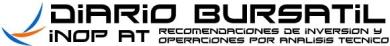 Análisis técnico de la bolsa española