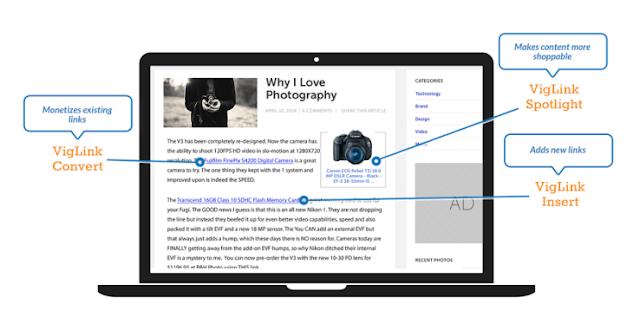 Viglink ads for bloggers