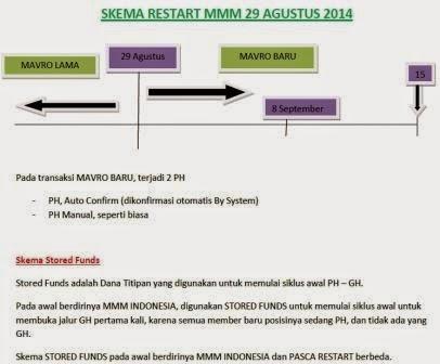 Skema RESTART MMM 29 Agustus 2014