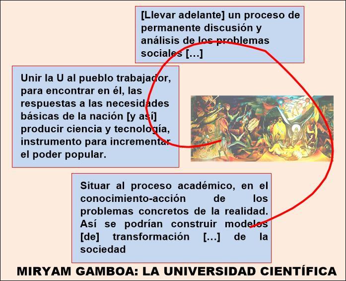 LA UNIVERSIDAD CIENTÍFICA (1.986)