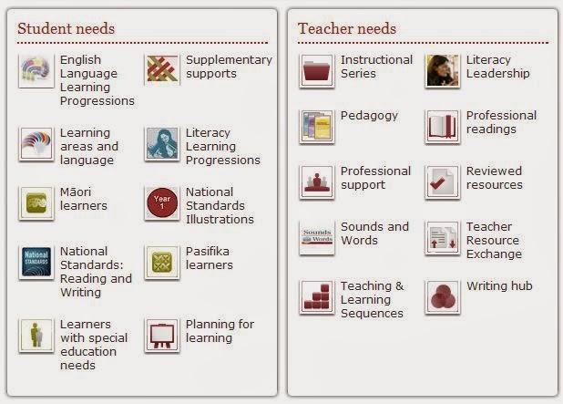 Literacy online