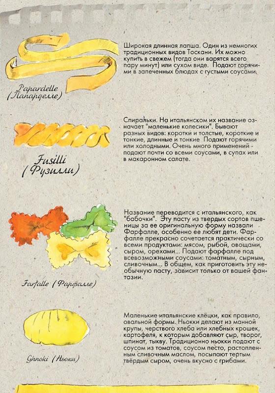 папарделле, фузилли, фарфалле, ньоки, итальянские макароны