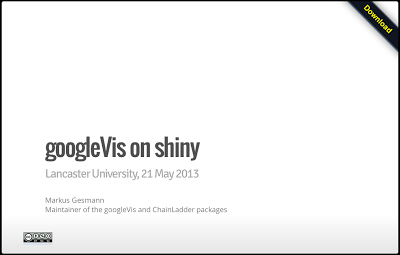 Interactive slides with googleVis on shiny