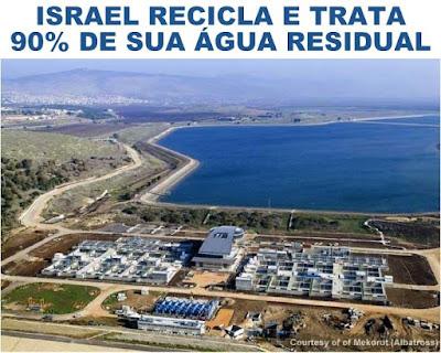 Revolução de água em Israel