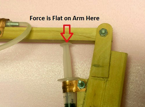 Wooden Arm With Syringe : Scienceguyorg ramblings modification to syringe hydraulic arm