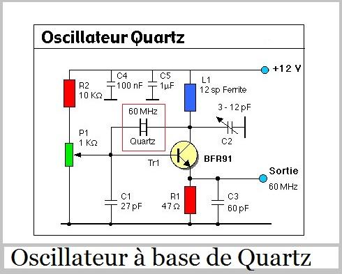 oscillateur quartz