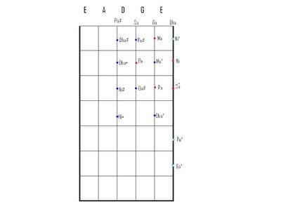 Guitar : ddlj guitar tabs Ddlj Guitar Tabs also Ddlj Guitar' Guitars