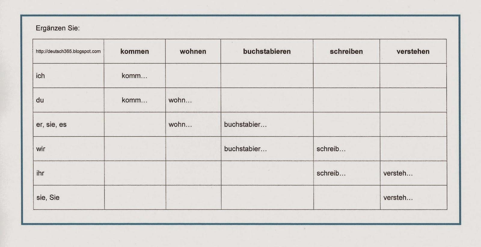 Deutsch: Regelmäßige Verben I (Präsens)