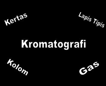 Kromatografi Kertas, Lapis Tipis, Kolom, Gas