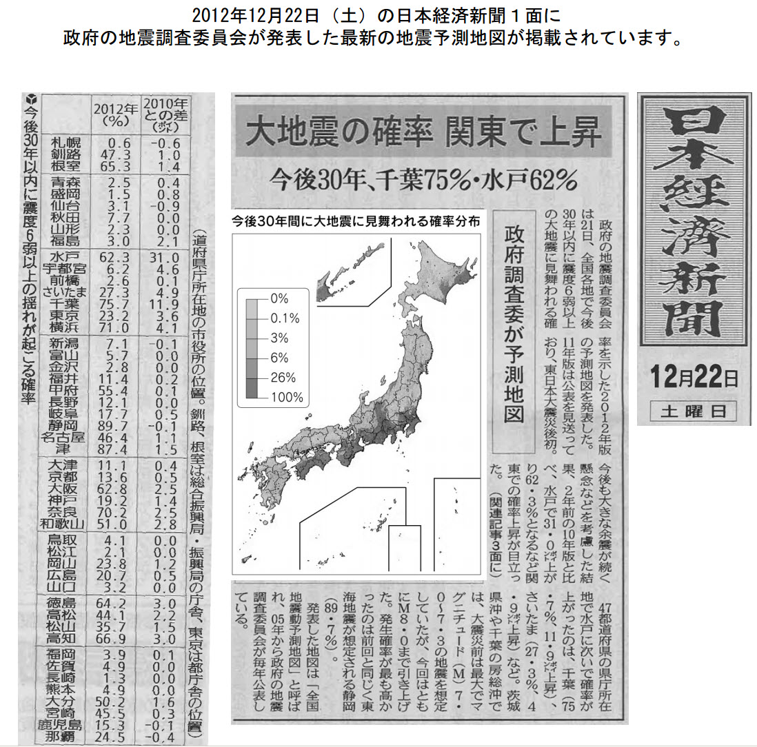 大地震の確率 関東で上昇 政府調査委が予測地図