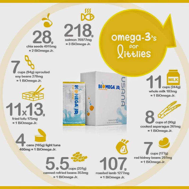Usana word biomega jr has all the omega 3s your for Usana fish oil