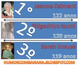 Lista HB#02/As pessoas mais velhas do mundo