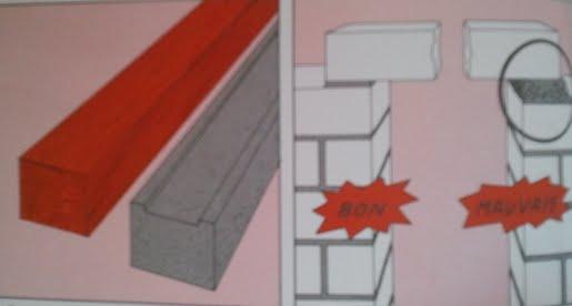 savoir faire ouvertures et linteaux savoir faire. Black Bedroom Furniture Sets. Home Design Ideas