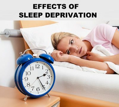 effects of sleep deprivation thesis From weight gain to an early death, a lack of sleep can have a surprisingly serious effect learn the 11 ways your body responds to sleep deprivation.