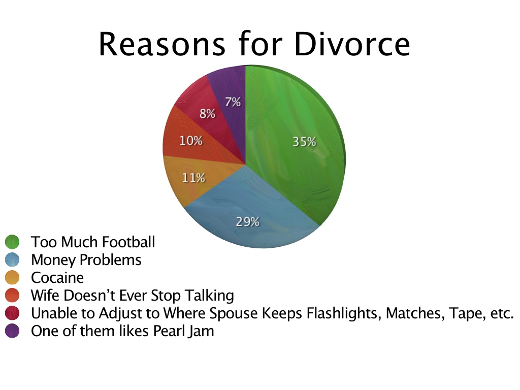 Tv my wife watches nfl preview happy wife happy football season check out this pie chart from a recent study published by the new york times that i made during my lunch break work nvjuhfo Gallery