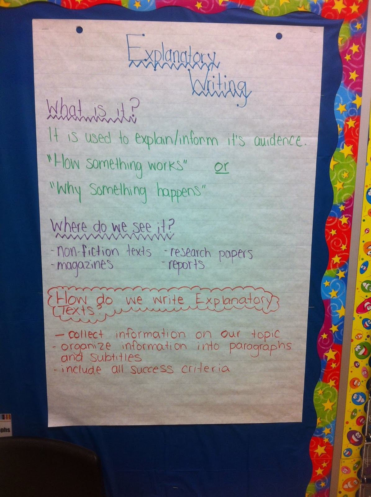 how something works topics