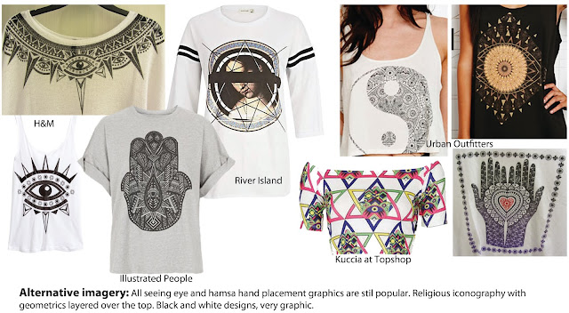 hamsa hand, all seeing eye, paisley