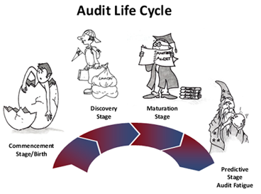 audit-life-cycle.png
