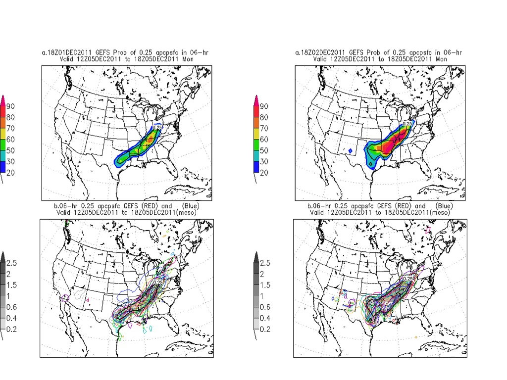 figure 2 the same as figure 1 except the top two panels represent the probability of 0 25 or greater liquid qpf ending at 18 utc of the forecasted time