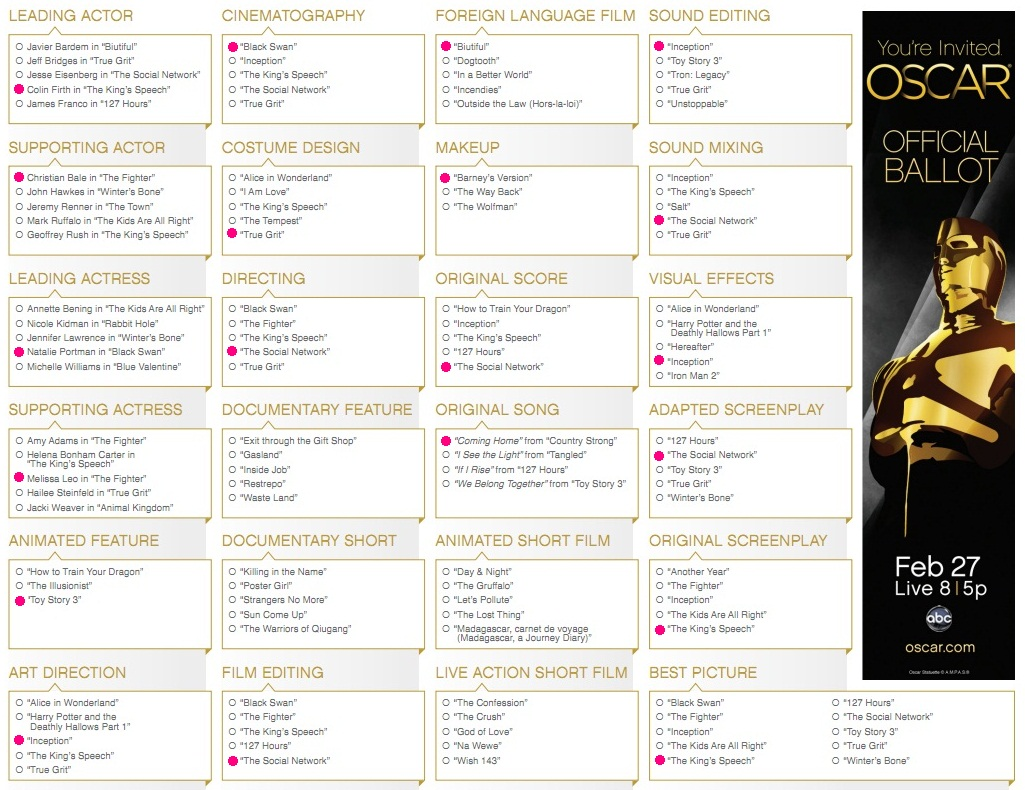 ... Ballot For 2015 Oscars. View Original . [Updated on 01/1/2016 at 04:01