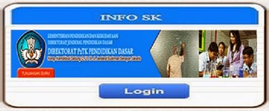 SK Tunjangan