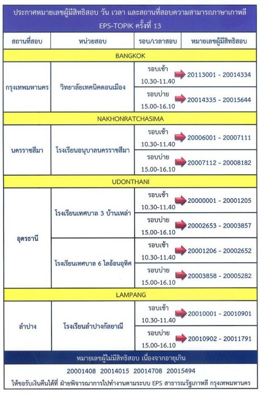 ประกาศหมายเลขผู้มีสิทธิสอบ วัน เวลา และสถานที่สอบความสามารถภาษาเกาหลี EPS-TOPIK ครั้งที่ 13