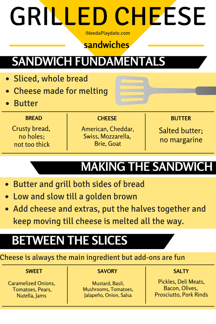 Fundamentals for making a grilled cheese sandwich | ineedaplaydate.com