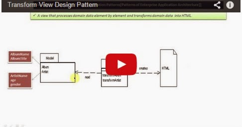 Java ee transform view design pattern for Object pool design pattern java example