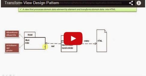 Java ee transform view design pattern for Pool design pattern java