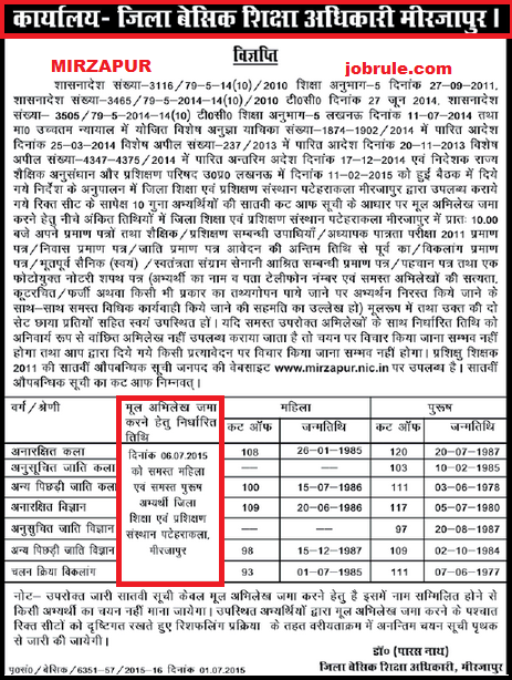 UP DIET 72825 Prashikshu Shikshak Bharti New Cut Off Merit List of Bareli, Basti, Bagpat, Pilbhit & Mirzapur Districts