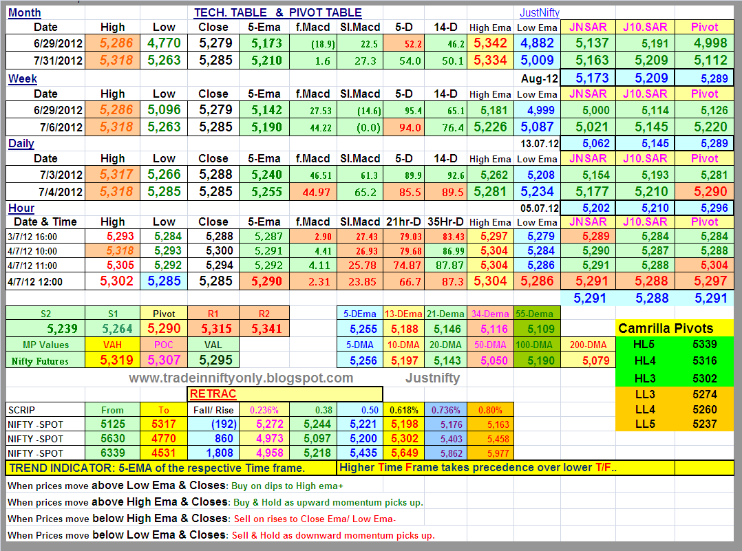 Forex trading probability calculator