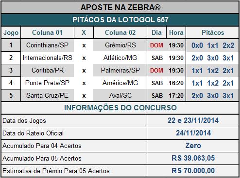 LOTOGOL 657 - PITÁCOS DA ZEBRA