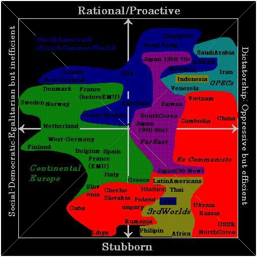 blogs socio political compass