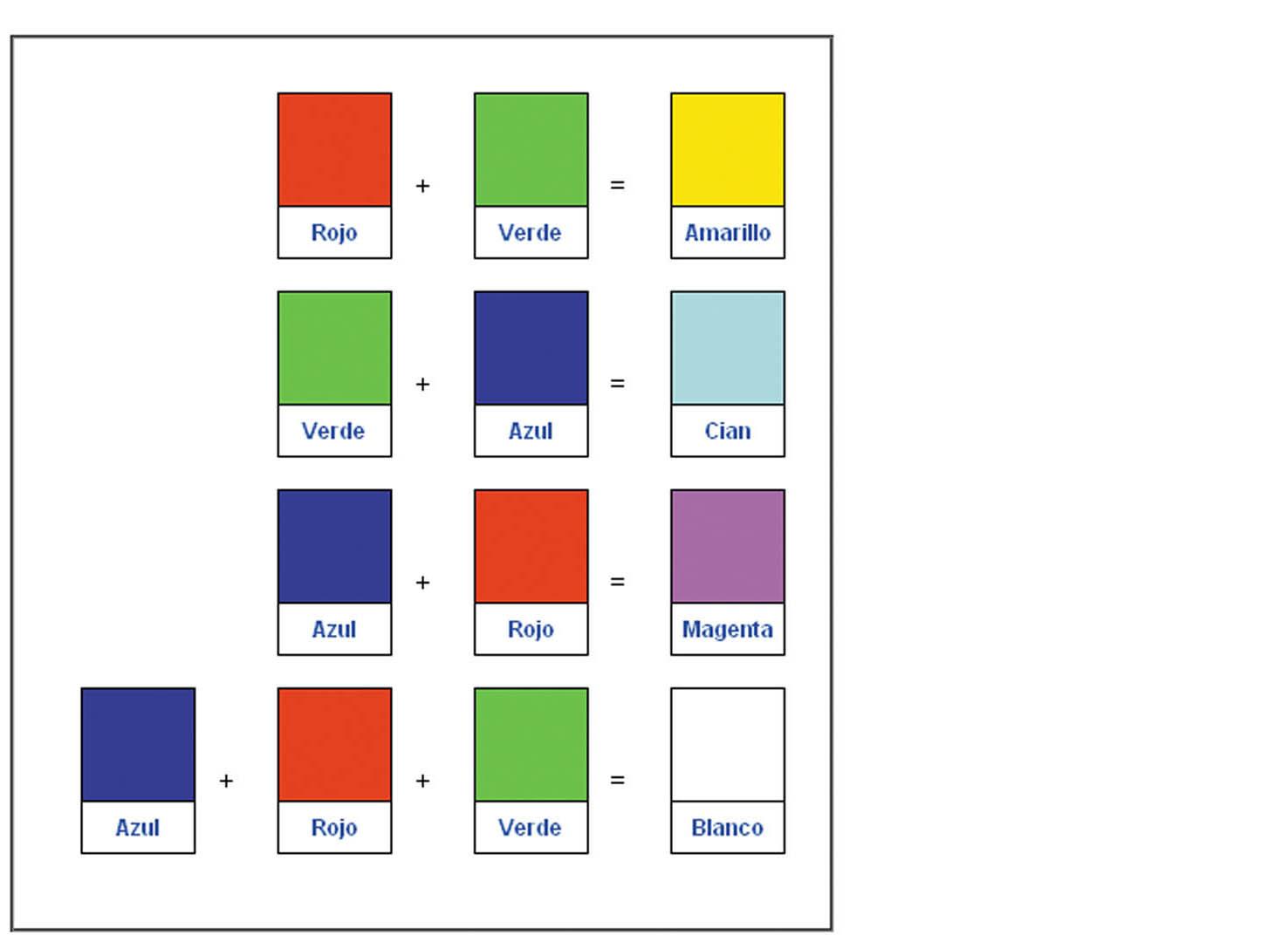 Cuarto cuatrimestre de dise o gr fico color for Colores de pintura azul