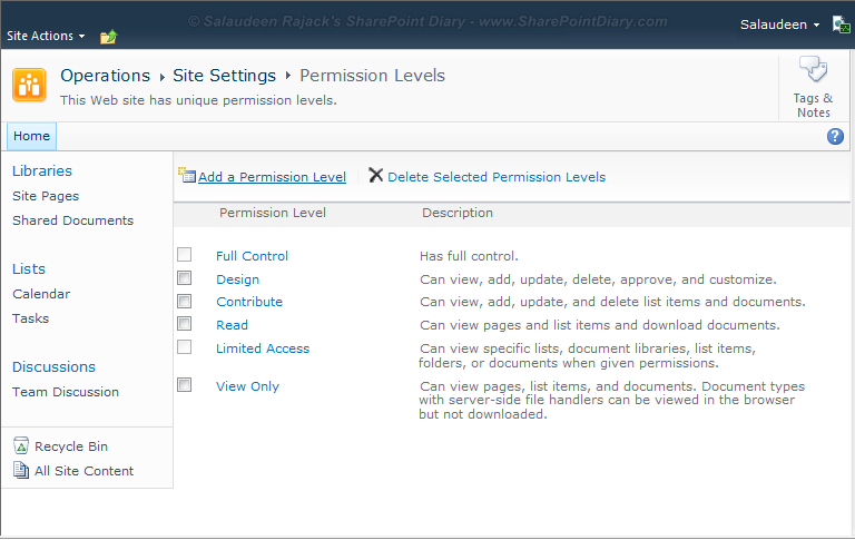 SharePoint 2010 Permission Levels