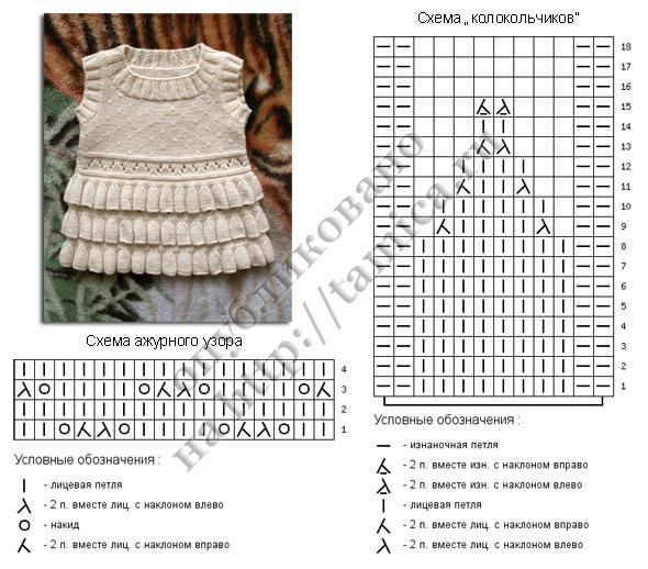 Вязание детских юбочек спицами с описанием 45