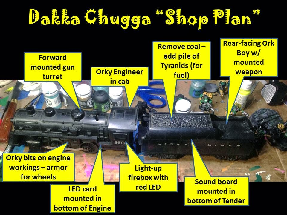 Dakka Chugga plan, Battle Gaming One, Steam Engine for Orks, 40K Train